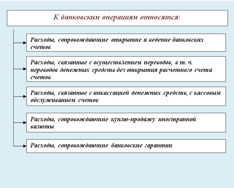 Как продлить срок действия карты газпромбанка