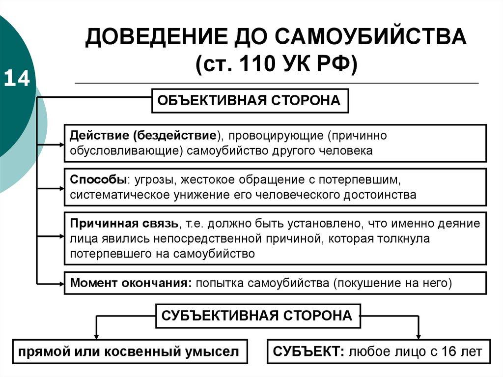 статья УК РФ