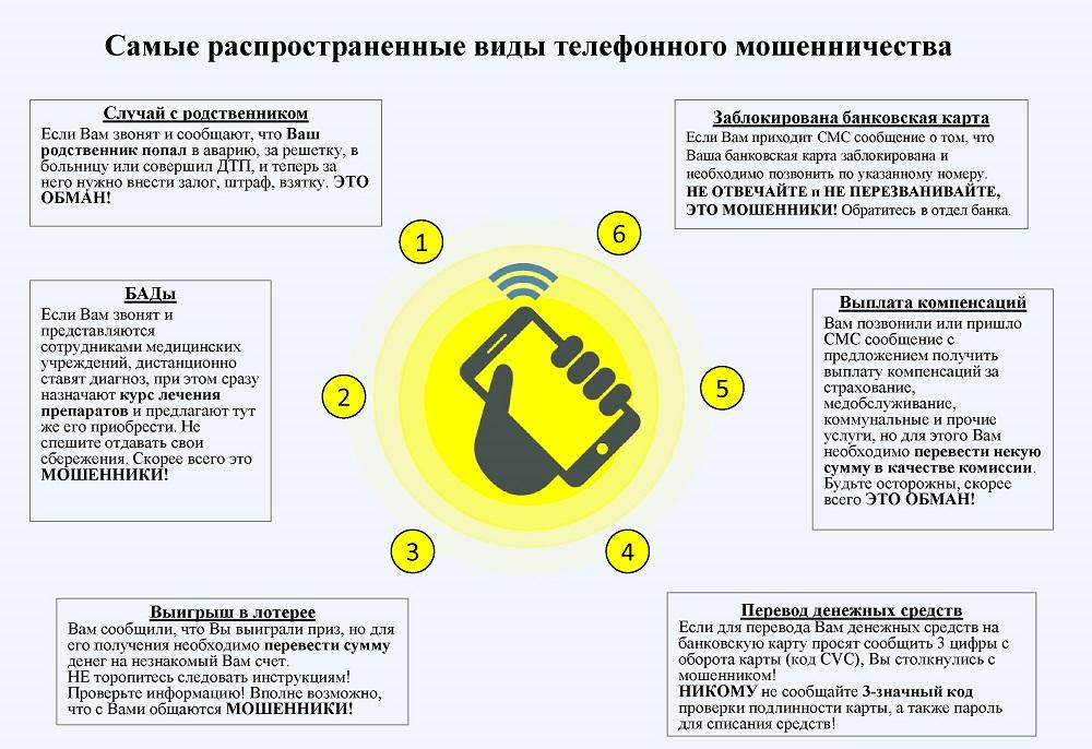 Схемы мошенничества с мобильным телефоном